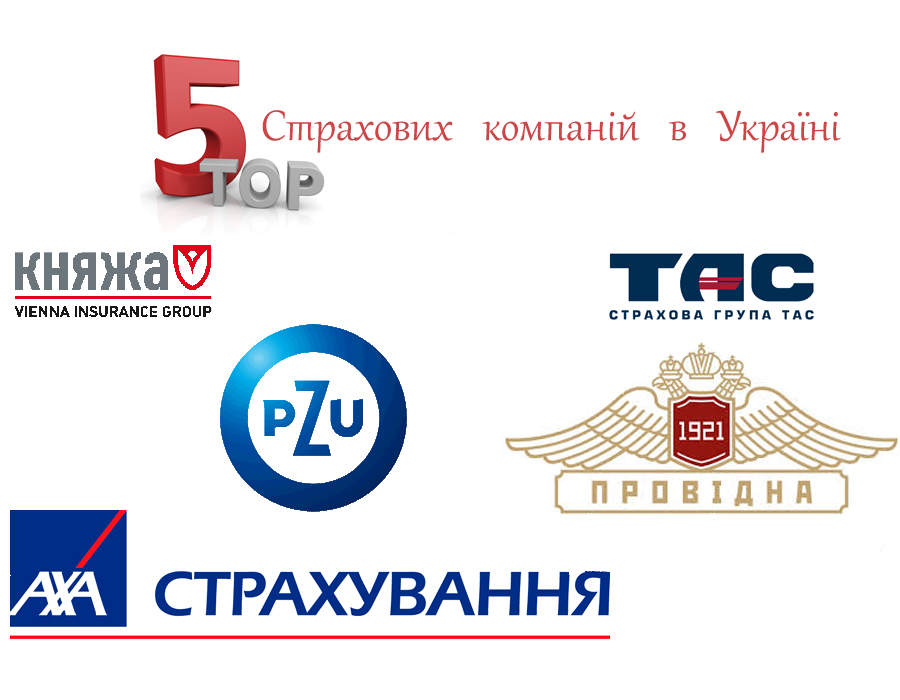 Кращі страхові компанії України