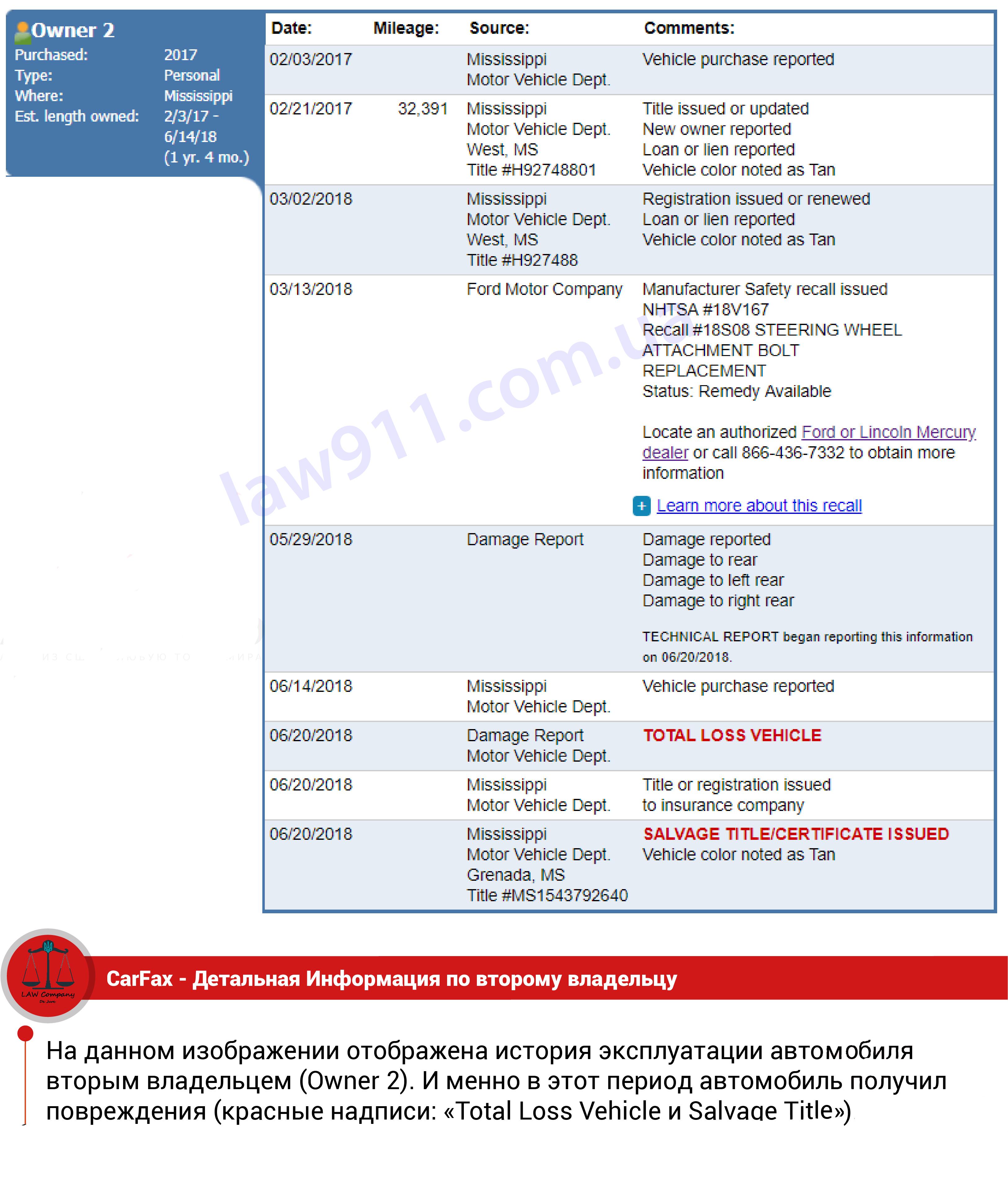 Детальная информация пользования авто 2-им владельцем
