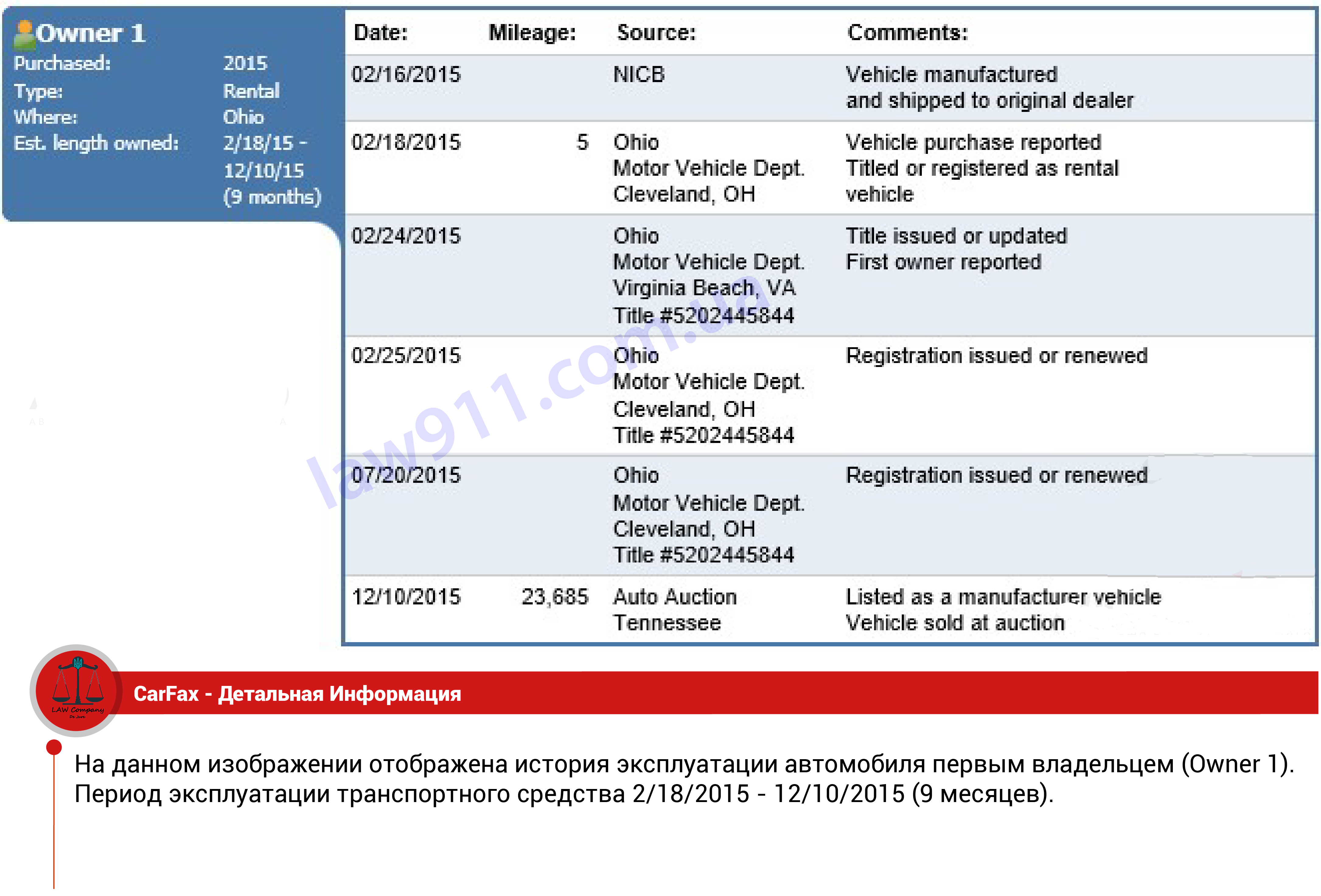 Детальная информация пользования авто 1-им владельцем от Carfax