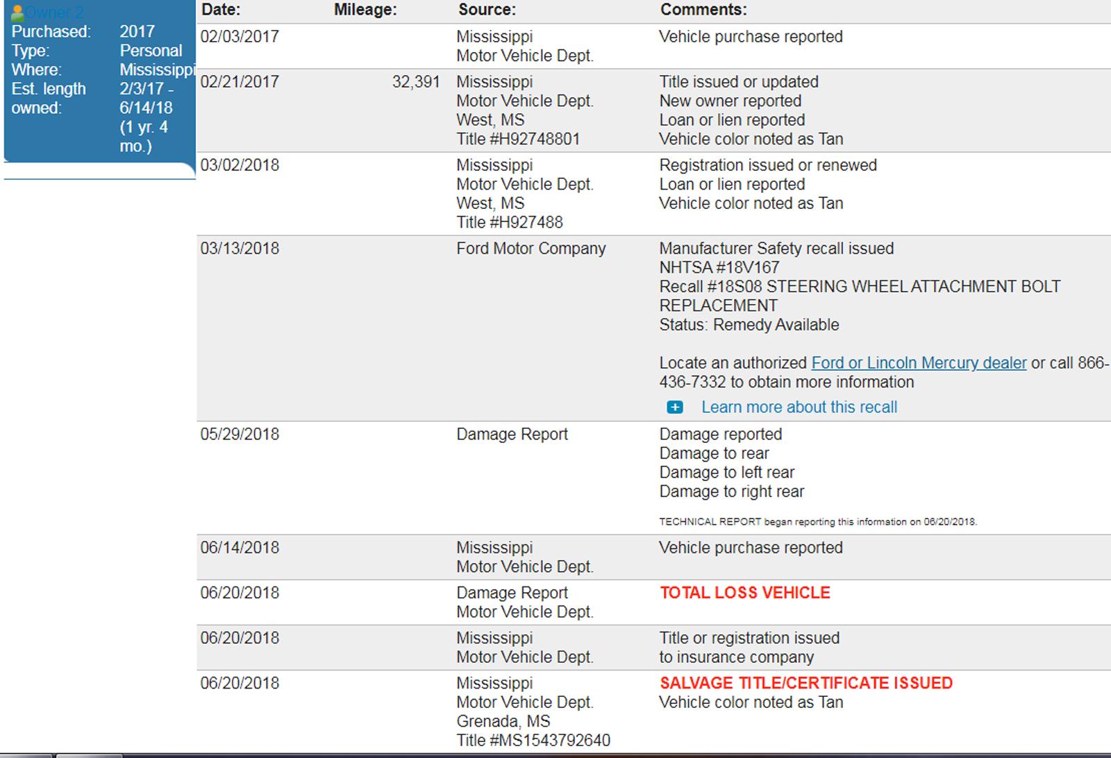 Отчет Carfax. 2 Владелец авто