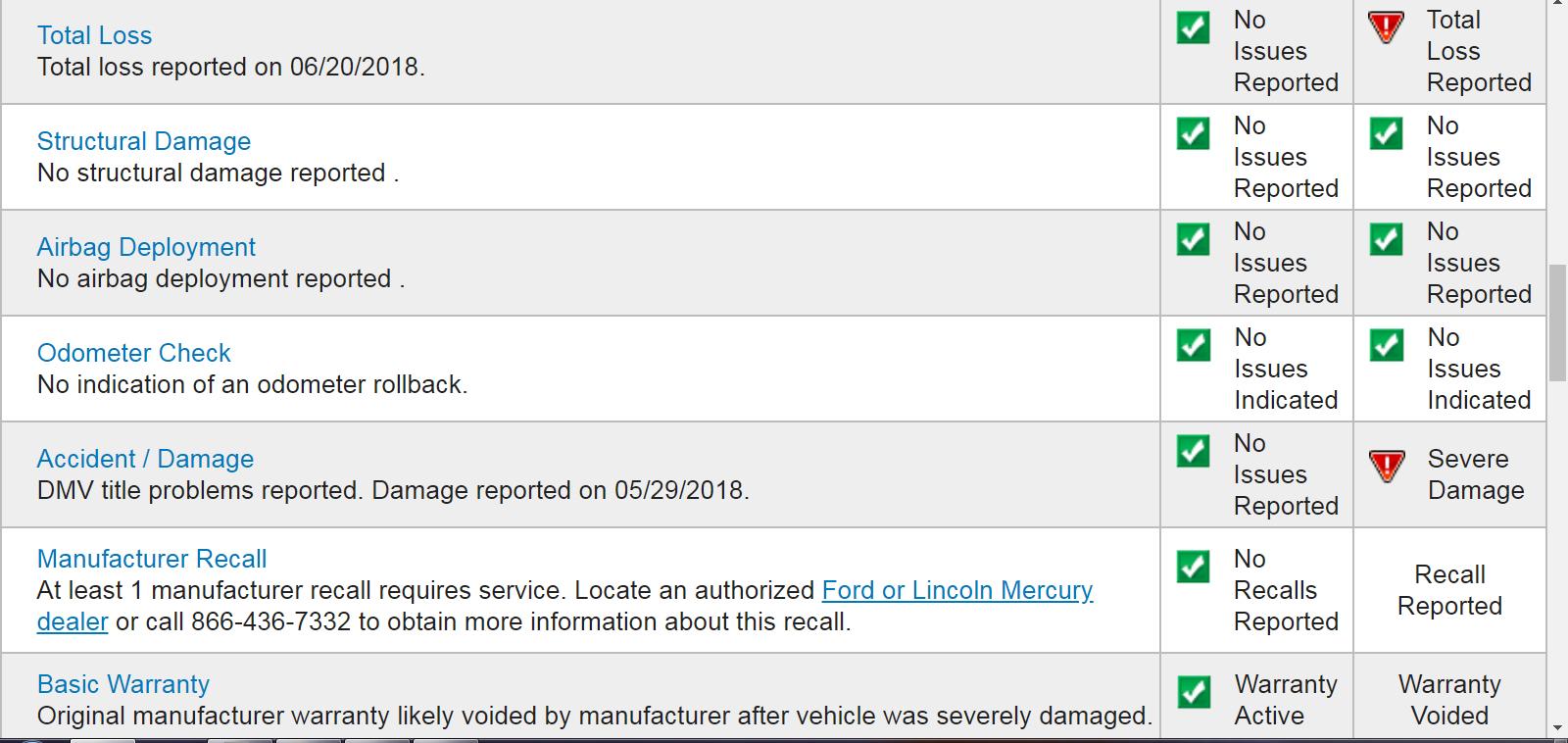 Отчет Carfax. Что повреждено