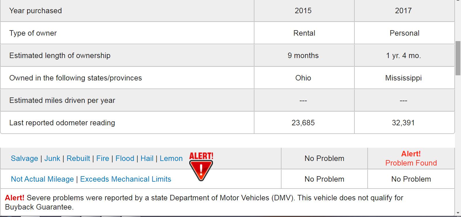 Отчет Carfax. общая инфа об авто