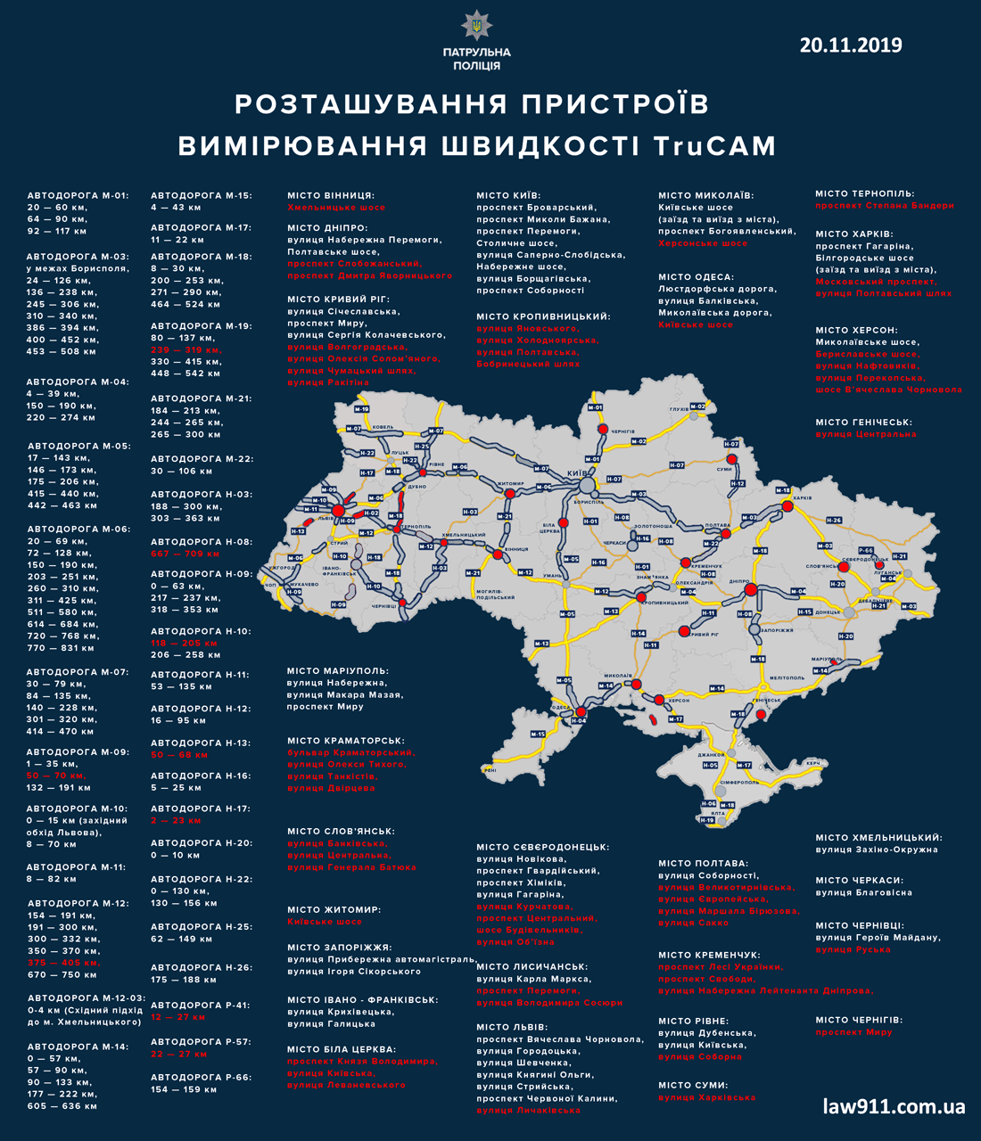 TruCam на дорогах Украины 11.2019